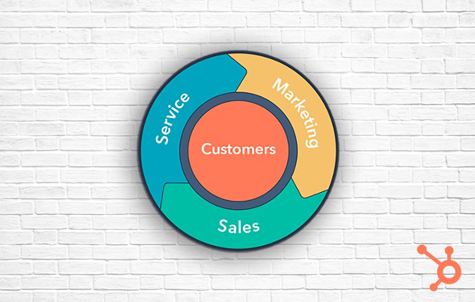 3 grandes razões para mergulhar na estratégia de sucesso do cliente - Inbound Soul - HUG Leader